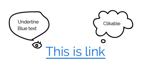 Affordance = Information + Perception