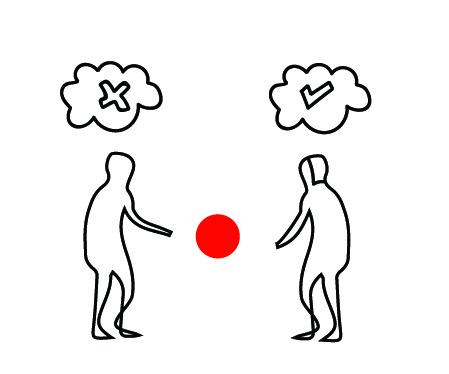 ประสบการณ์ ความรู้ ภูมิหลัง วัฒนธรรม ทำให้คนตีความสิ่งเดียวกันไม่เหมือนกัน