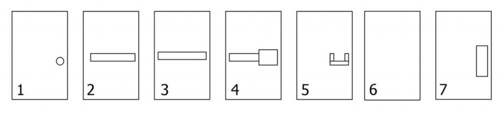 Signify ของประตู คือ ด้ามจับประตู
