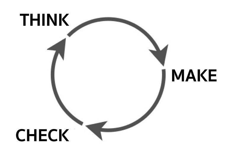 think make check